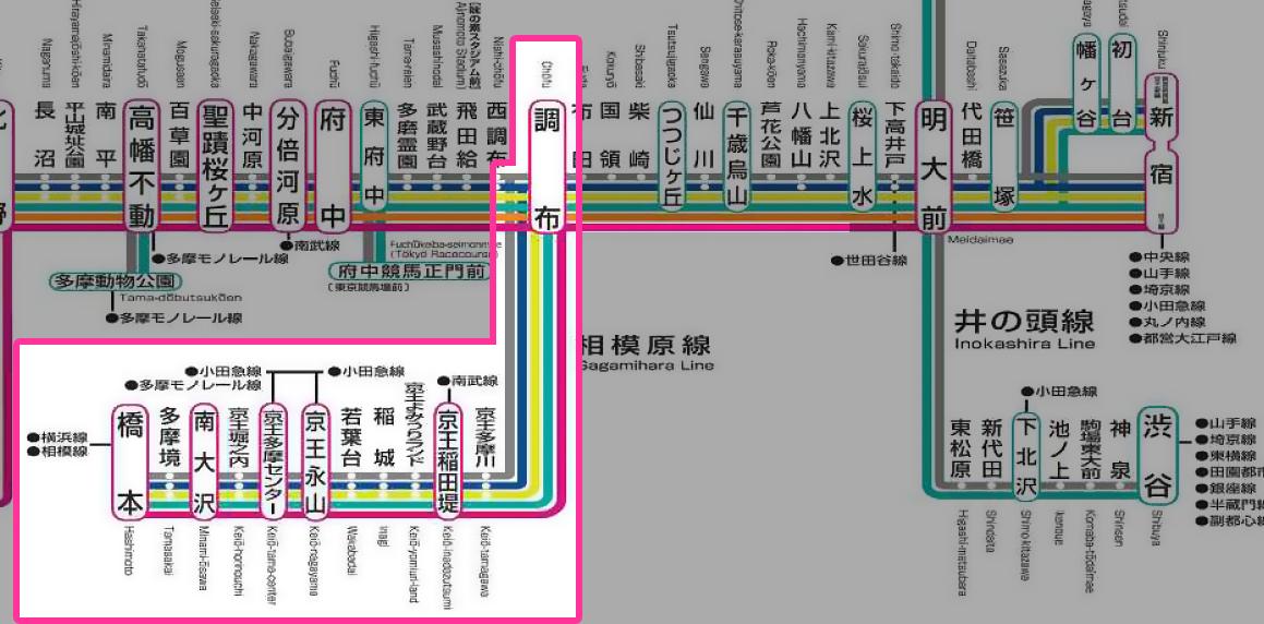 「京王高尾線 路線図」の画像検索結果